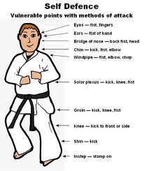 self defense attack points