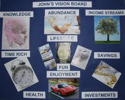 philosophical vision board