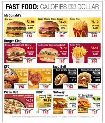 best-fast-food-menus